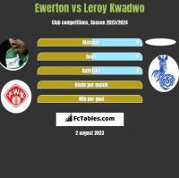 Ewerton vs Leroy Kwadwo h2h player stats