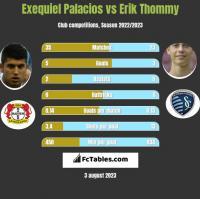 Exequiel Palacios vs Erik Thommy h2h player stats