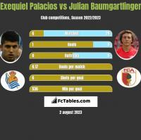 Exequiel Palacios vs Julian Baumgartlinger h2h player stats