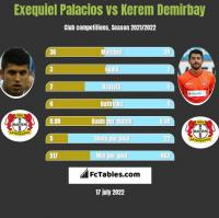 Exequiel Palacios vs Kerem Demirbay h2h player stats