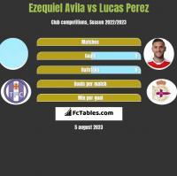 Ezequiel Avila vs Lucas Perez h2h player stats