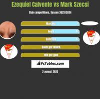Ezequiel Calvente vs Mark Szecsi h2h player stats