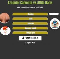 Ezequiel Calvente vs Attila Haris h2h player stats