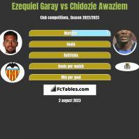 Ezequiel Garay vs Chidozie Awaziem h2h player stats