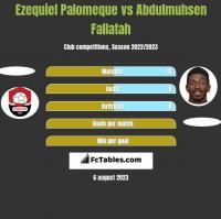 Ezequiel Palomeque vs Abdulmuhsen Fallatah h2h player stats