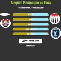 Ezequiel Palomeque vs Lima h2h player stats