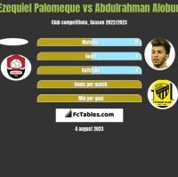 Ezequiel Palomeque vs Abdulrahman Alobud h2h player stats
