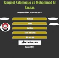 Ezequiel Palomeque vs Mohammad Al Bassas h2h player stats