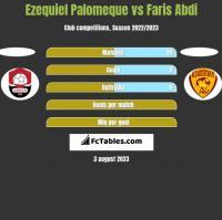 Ezequiel Palomeque vs Faris Abdi h2h player stats