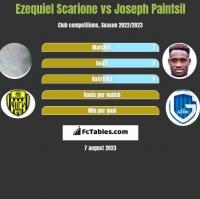 Ezequiel Scarione vs Joseph Paintsil h2h player stats