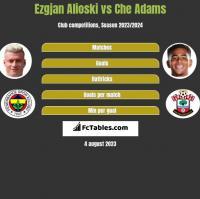 Ezgjan Alioski vs Che Adams h2h player stats