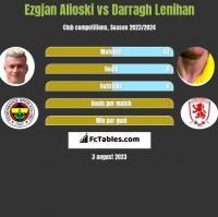 Ezgjan Alioski vs Darragh Lenihan h2h player stats