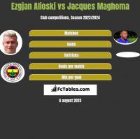 Ezgjan Alioski vs Jacques Maghoma h2h player stats