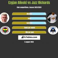 Ezgjan Alioski vs Jazz Richards h2h player stats