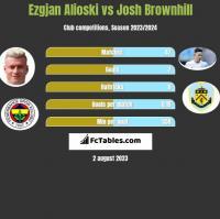Ezgjan Alioski vs Josh Brownhill h2h player stats