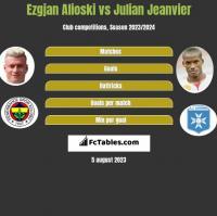 Ezgjan Alioski vs Julian Jeanvier h2h player stats