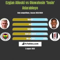 Ezgjan Alioski vs Oluwatosin 'Tosin' Adarabioyo h2h player stats