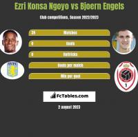 Ezri Konsa Ngoyo vs Bjoern Engels h2h player stats