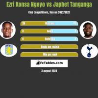 Ezri Konsa Ngoyo vs Japhet Tanganga h2h player stats