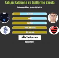 Fabian Balbuena vs Guillermo Varela h2h player stats