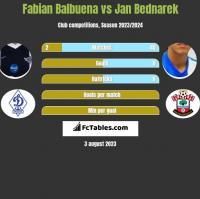 Fabian Balbuena vs Jan Bednarek h2h player stats