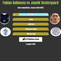 Fabian Balbuena vs Jannik Vestergaard h2h player stats