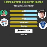 Fabian Barbiero vs Liverato Cacace h2h player stats