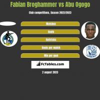 Fabian Broghammer vs Abu Ogogo h2h player stats