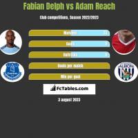 Fabian Delph vs Adam Reach h2h player stats