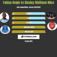 Fabian Delph vs Ainsley Maitland-Niles h2h player stats