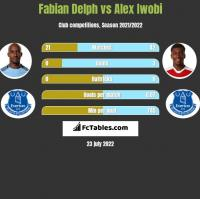 Fabian Delph vs Alex Iwobi h2h player stats