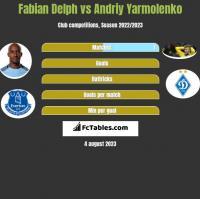 Fabian Delph vs Andriy Yarmolenko h2h player stats