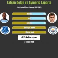 Fabian Delph vs Aymeric Laporte h2h player stats
