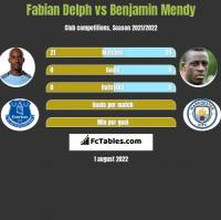 Fabian Delph vs Benjamin Mendy h2h player stats