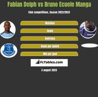 Fabian Delph vs Bruno Ecuele Manga h2h player stats