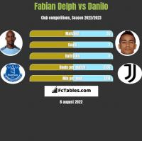Fabian Delph vs Danilo h2h player stats