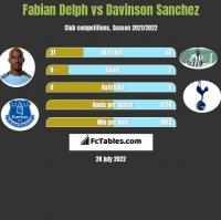 Fabian Delph vs Davinson Sanchez h2h player stats