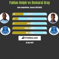 Fabian Delph vs Demarai Gray h2h player stats