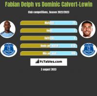 Fabian Delph vs Dominic Calvert-Lewin h2h player stats
