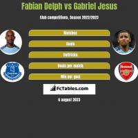 Fabian Delph vs Gabriel Jesus h2h player stats