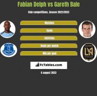 Fabian Delph vs Gareth Bale h2h player stats