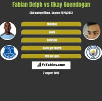 Fabian Delph vs Ilkay Guendogan h2h player stats