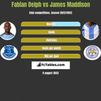 Fabian Delph vs James Maddison h2h player stats
