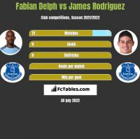 Fabian Delph vs James Rodriguez h2h player stats