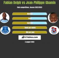 Fabian Delph vs Jean-Philippe Gbamin h2h player stats
