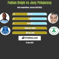 Fabian Delph vs Joey Pelupessy h2h player stats