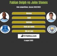 Fabian Delph vs John Stones h2h player stats