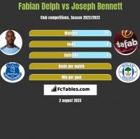 Fabian Delph vs Joseph Bennett h2h player stats