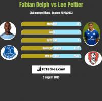 Fabian Delph vs Lee Peltier h2h player stats