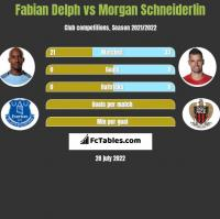 Fabian Delph vs Morgan Schneiderlin h2h player stats